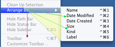 Apple's solution for sub-menus